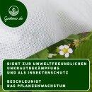 Gartenvlies Unkrautvlies 50g/m2 Pflanzvlies Winterschutz Schutz 24m2 (15mx1,6m)