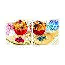 Muffins 50x50cm 2 Glasbilder Glasbild Echtglas Wandbild Deko